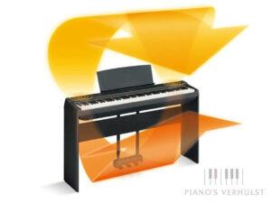 Yamaha P 125 - draagbaar keyboard met optimale akoestiek